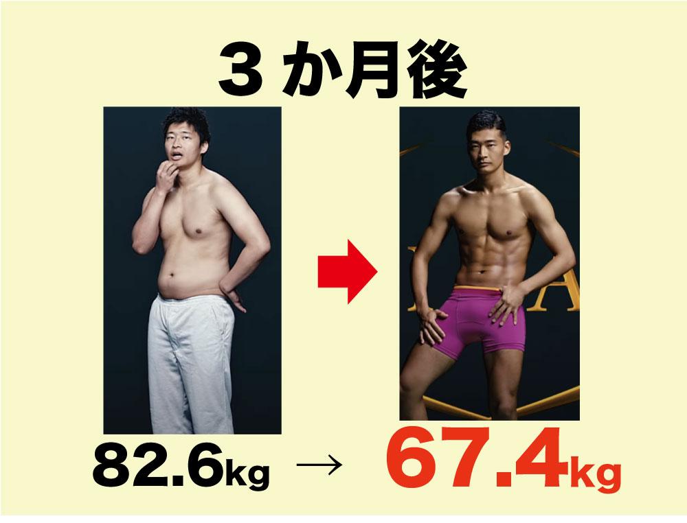 廣津史朗、ライザップで-15.2kg達成
