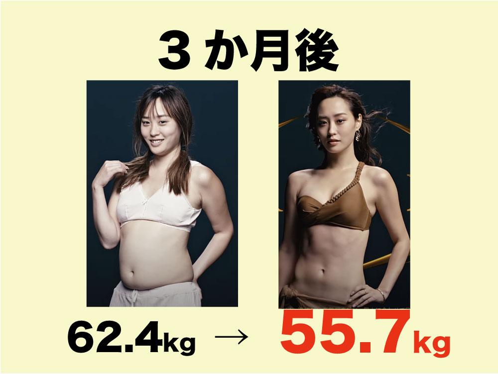 早田紗希、ライザップで-6.7kg達成