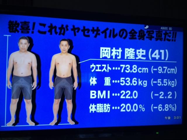岡村隆史、ライザップで-5.5kg達成